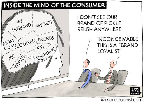 Mind of a Consumer